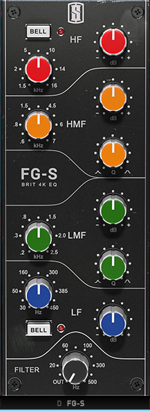 Channel Strip FGS EQ