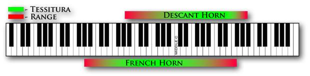 Descant Horn Range Image
