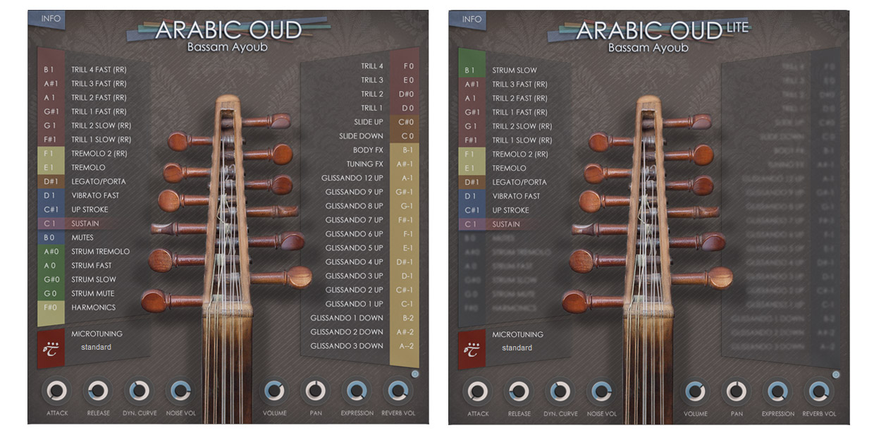 Arabic Oud Comparison