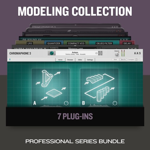 Modeling Collection Bundle