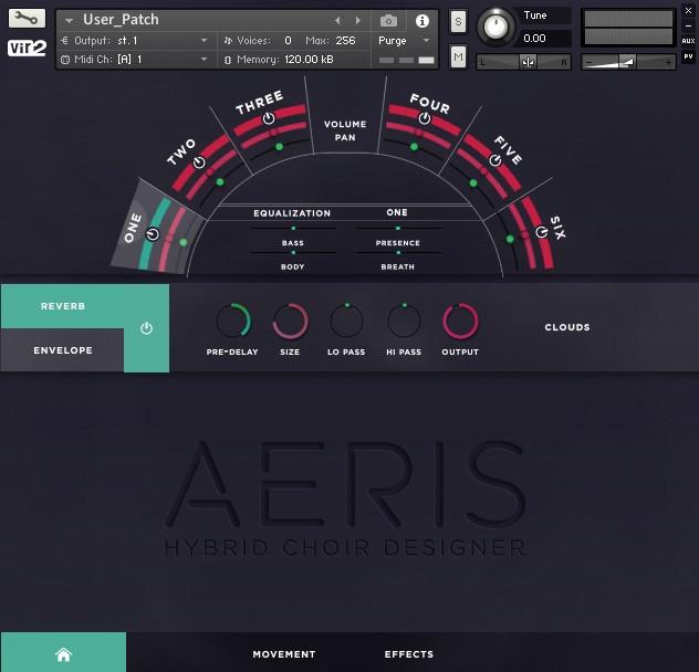 Aeris User Screen