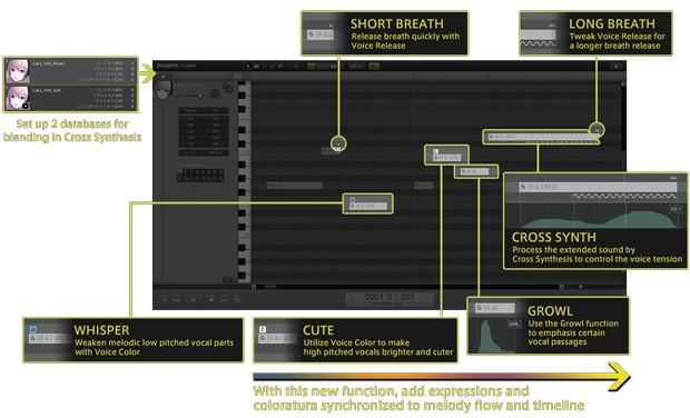 Functions Screen
