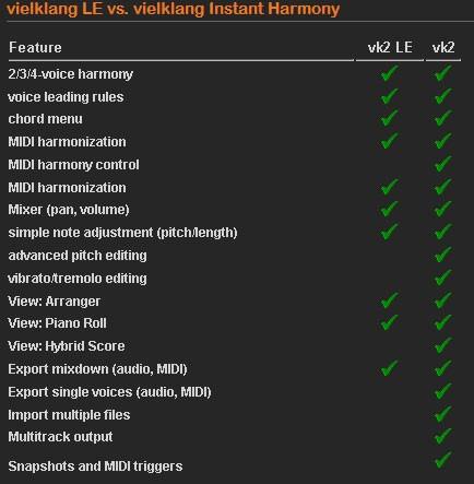 Vielklang LE vs. Vielklang Instant Harmony