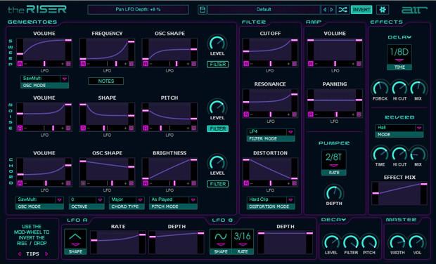 The Riser GUI Screen
