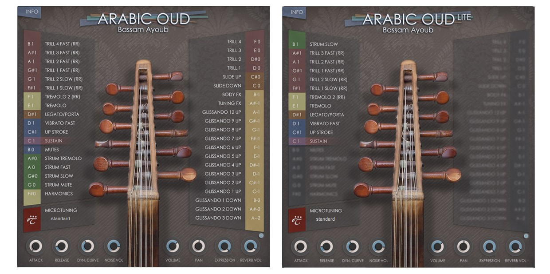 Arabic Oud Comparison