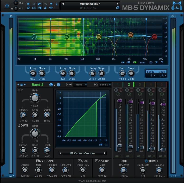 MB5Dynamix GUI