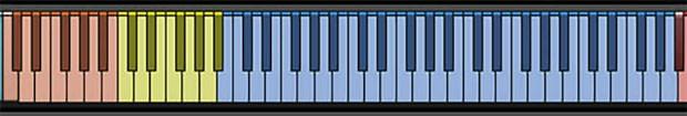 Pedal Steel Keyboard