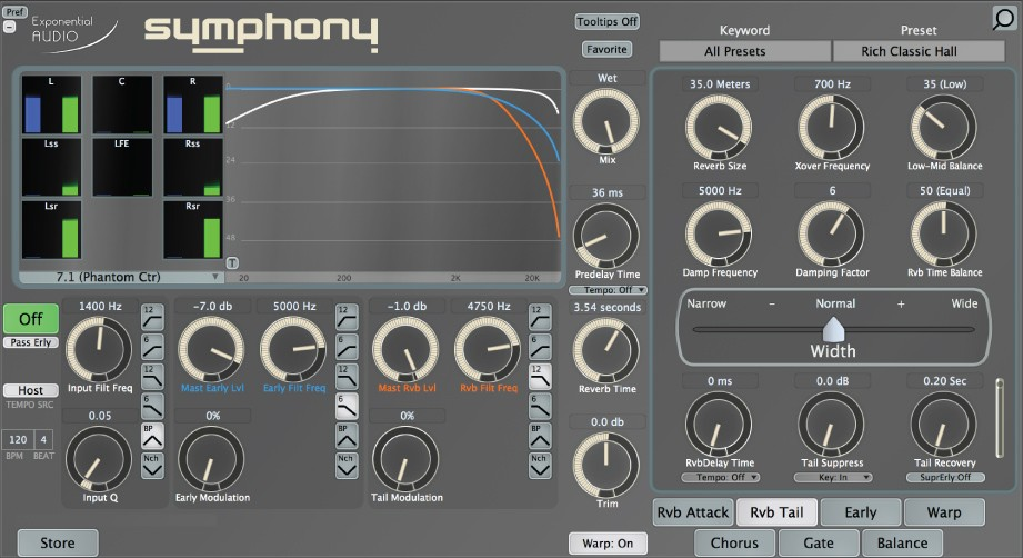 Symphony GUI