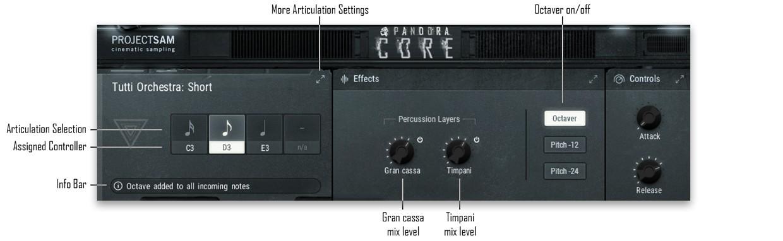 Pandora Core Articulations