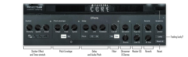 Pandora Core Effect Tab