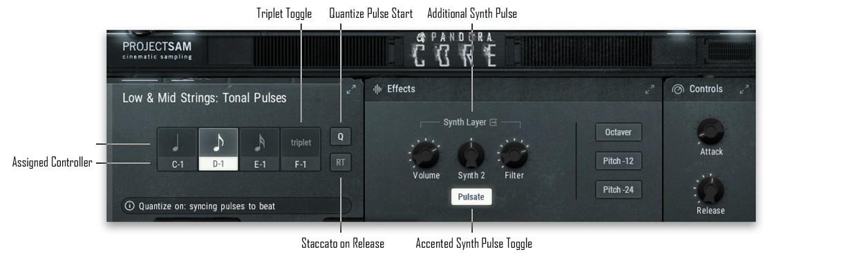 Pandora Core Pulses