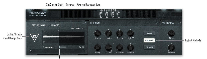 Pandora Core Sound Design Mode