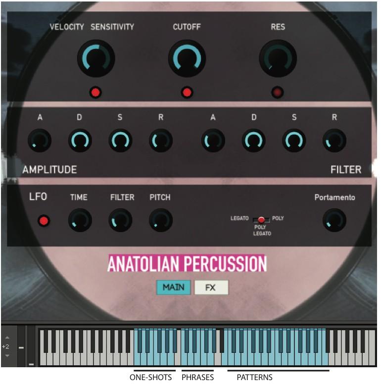 Anatolian Percussion Gui